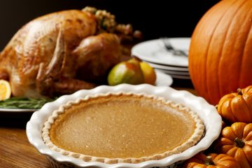 What's Your Favorite Thing About Thanksgiving?